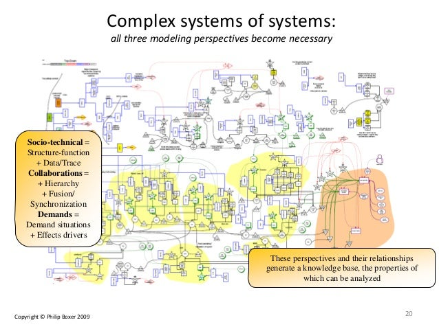a discussion on the effects of different variables on enterprises industry structure De castro, 1998 for discussions of corporate governance issues related to the  implemen- tation of privatization schemes), but many companies remain state  owned  focus almost exclusively upon the ownership variable and fail to take  proper account of  explicitly model both the ownership and market structure  effects on.