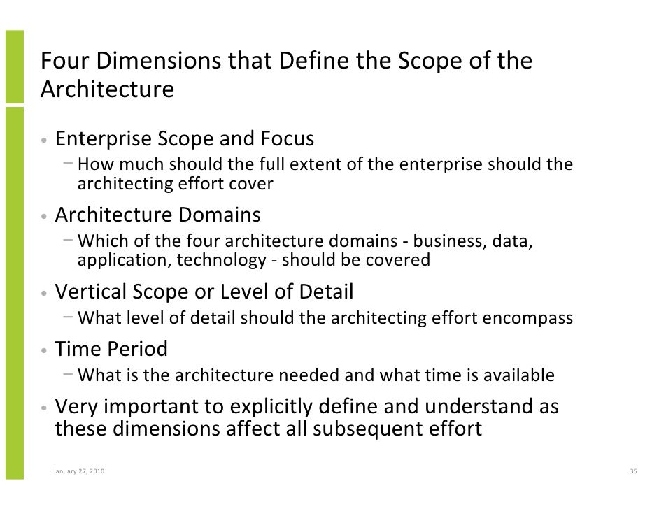 Enterprise architecture implementation and the open group architectur 35 four dimensions that define malvernweather Image collections