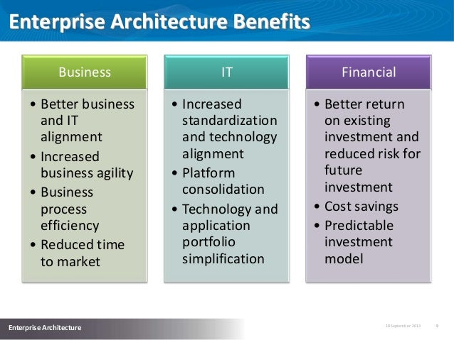 Benefits Of Enterprise Architecture