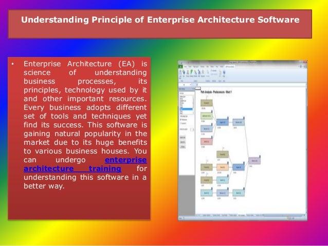 Understanding Principle of Enterprise Architecture Software  • Enterprise Architecture (EA) is  science of understanding  ...