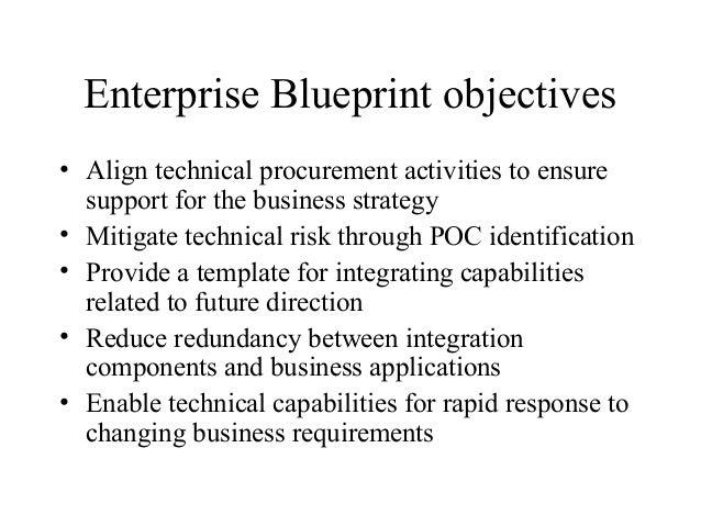 Enterprise arhitecture blueprint objectives enterprise blueprint objectives malvernweather Gallery