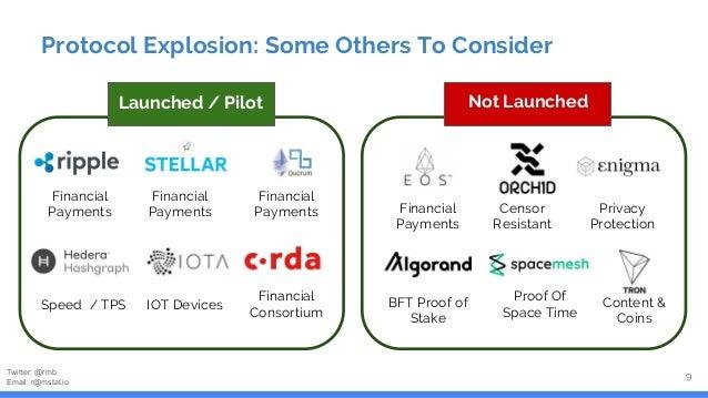 Blockdaemon Makes It Easy To Deploy Across All Major Protocols 10 ● Blockchain Node Deployment As A Service ● Platform agn...