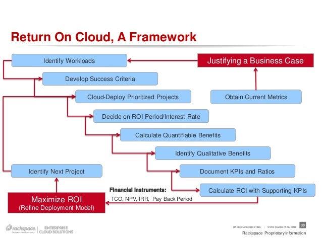 Enterprise Open Cloud Forum: The Cloud is Making it Rain