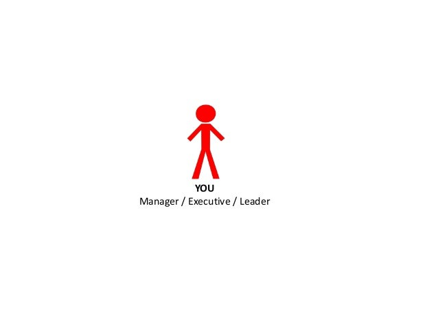 YOUManager / Executive / Leader