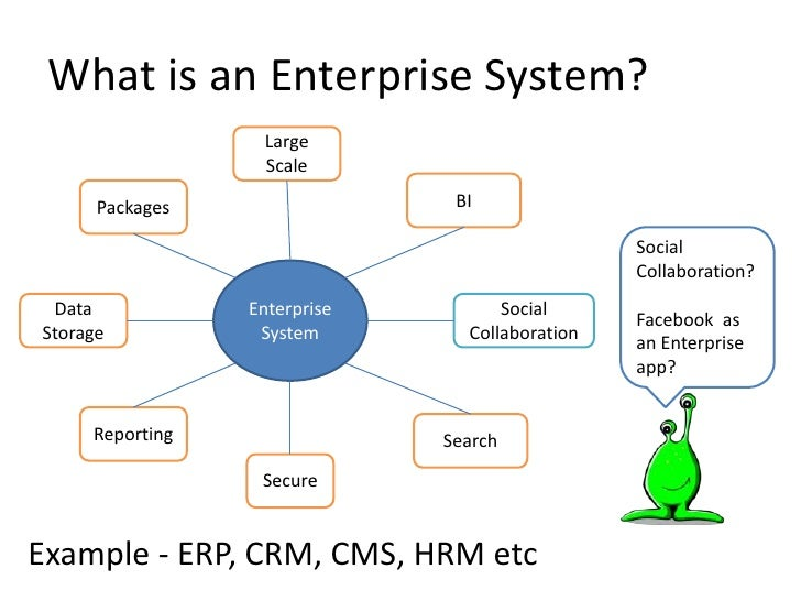 ways in which enterprise systems help 6 effective ways to enhance workplace productivity enterprise gamification platforms and the use of technologies and systems that greatly help employees in.