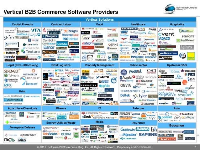 Enterprise Commerce Software Platform Landscape