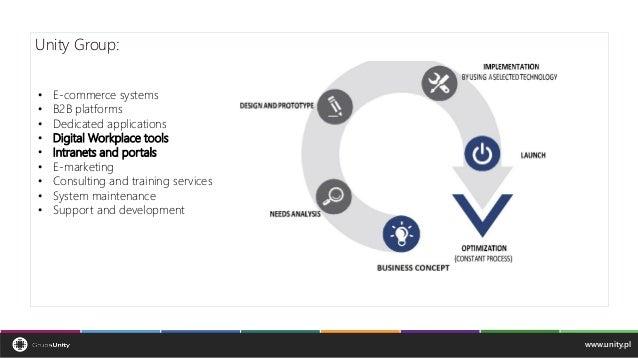 Enterprise content management and digital workplace