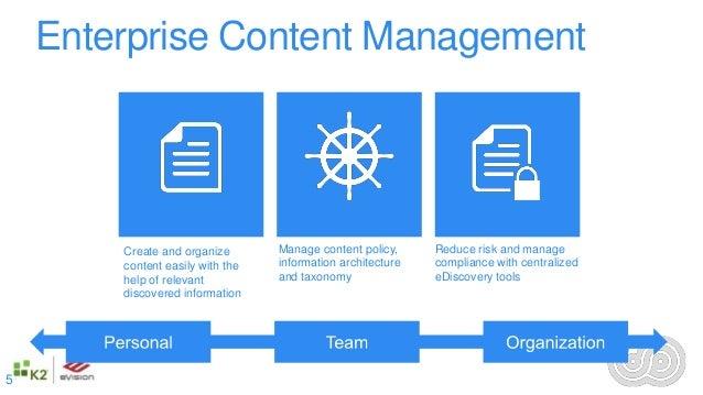 image content management - photo #21