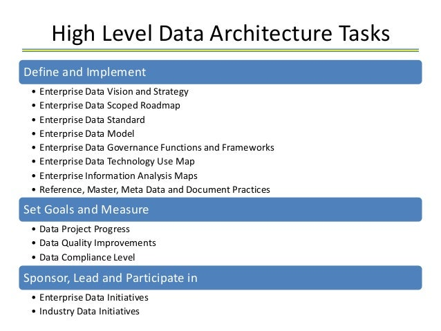 Beautiful ... Martinsson; 5. High Level Data Architecture ...