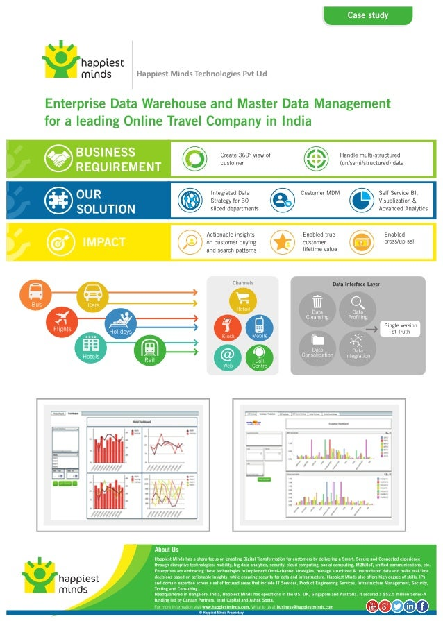 data warehouse case study healthcare Abstract existing data stored in a hospital's transactional servers have enormous potential to improve performance measurement and health care quality access the clinical data warehouse also stores data generated by carp studies or surveillance programs (eg, infection control surveillance) after three years of.