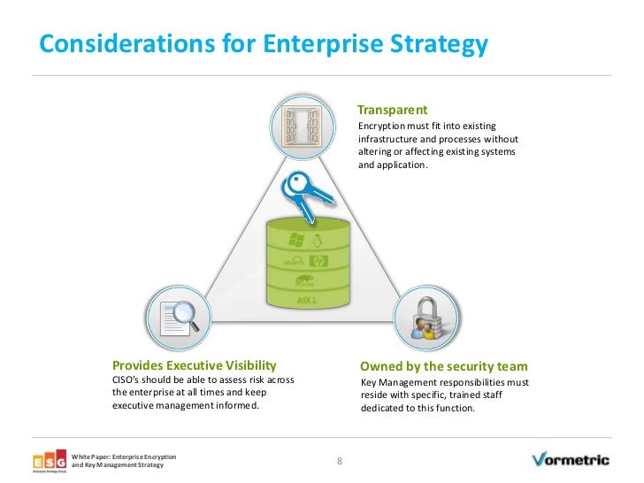 Enterprise Encryption And Key Management Strategy From