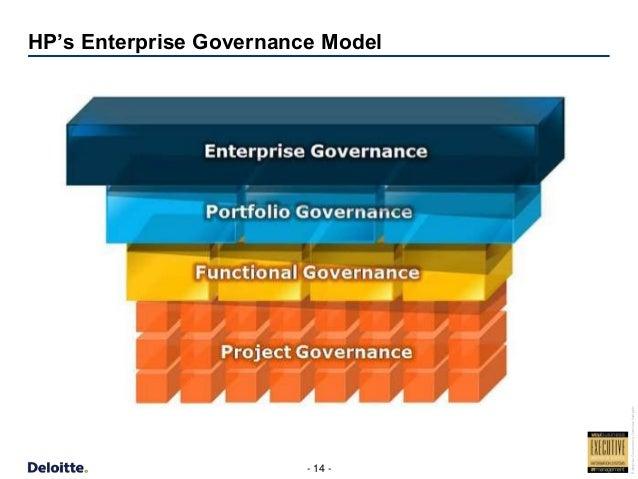Calder Moir It Governance Framework Pdf