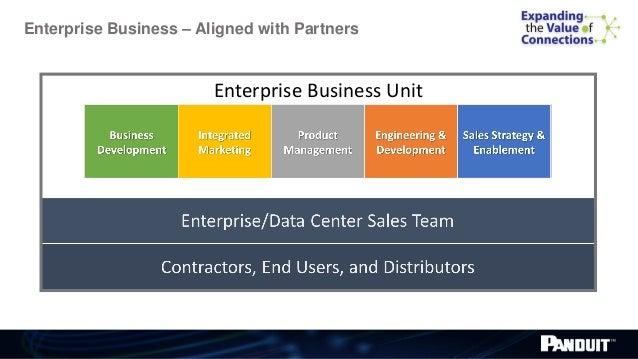 enterprise business