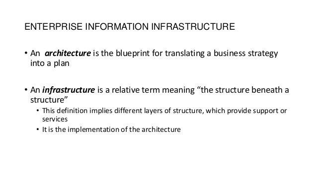 Enterprise information infrastructure enterprise information infrastructure 21 malvernweather Gallery