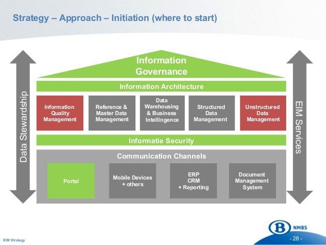 The Belgian Railways Journey to Enterprise Information Management