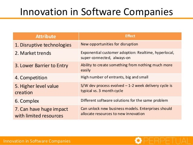 Innovation in Software Companies Attribute Effect 1. Disruptive technologies New opportunities for disruption 2. Market tr...