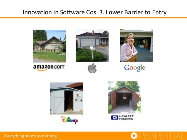Innovation in Software Cos. 3. Lower Barrier to Entry Everything starts as nothing