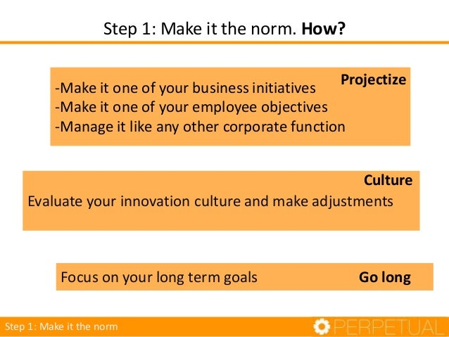 Step 1: Make it the norm. How? Step 1: Make it the norm -Make it one of your business initiatives -Make it one of your emp...