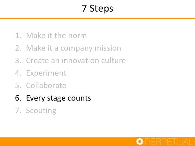 Step 6: Innovate at Every Stage What you are not doing Innovation Company Vision Software Product Development User Experie...