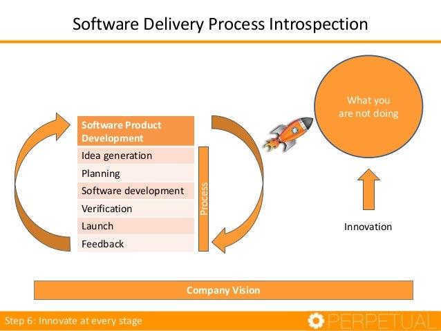 IdeaGenPlanningDevVerificationFeedbackLaunch Introspective Step 6: Innovate at every stage