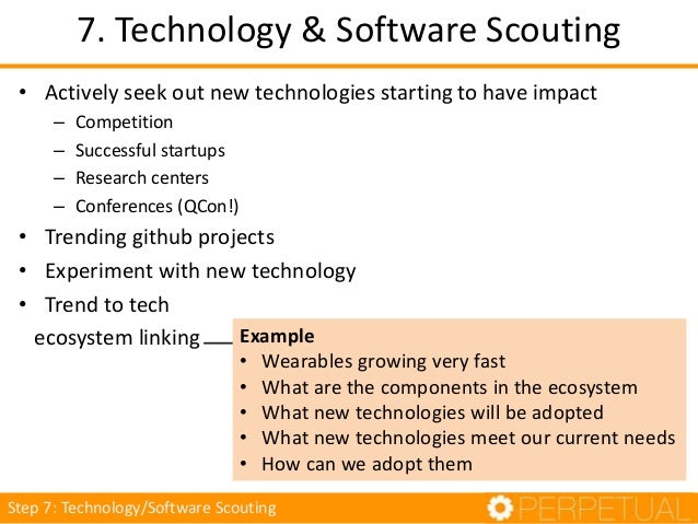 Applying Innovation in Software Development
