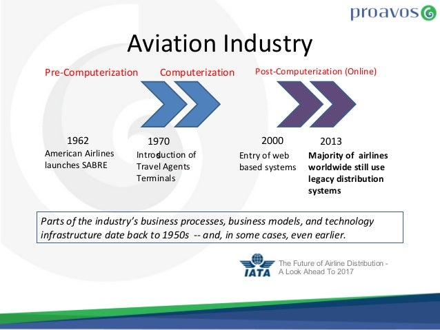 Enterprise integration challenges in the aviation industry