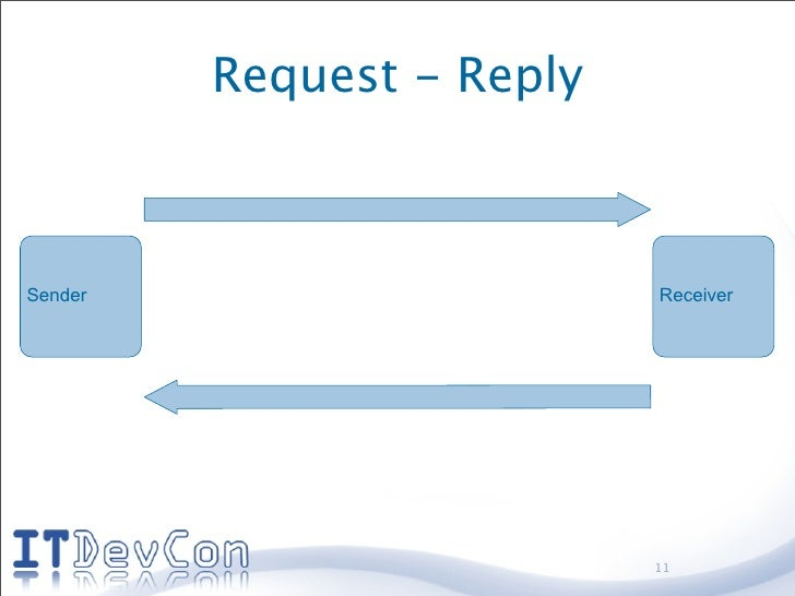 Request - Reply    Sender                     Receiver                                11