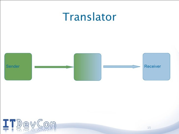 Translator    Sender                Receiver                            15