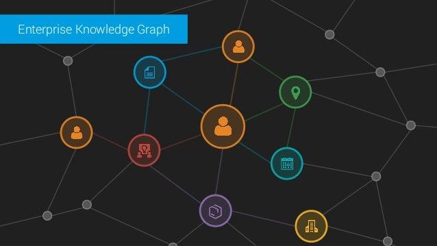enterprise-knowledge-graph-7-638.jpg?cb=1452356019