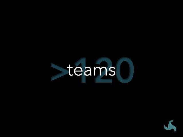 Scrum eXtreme Programming LeanChange Management AgileUX LeanStartup LeanUX Lean Development HSD Manageme...