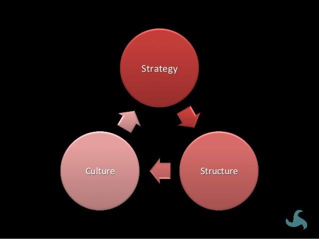 Process EnterpriseAgileAdoption