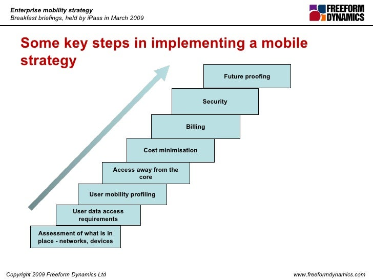 Enterprise Mobility - Strategy and Execution V3