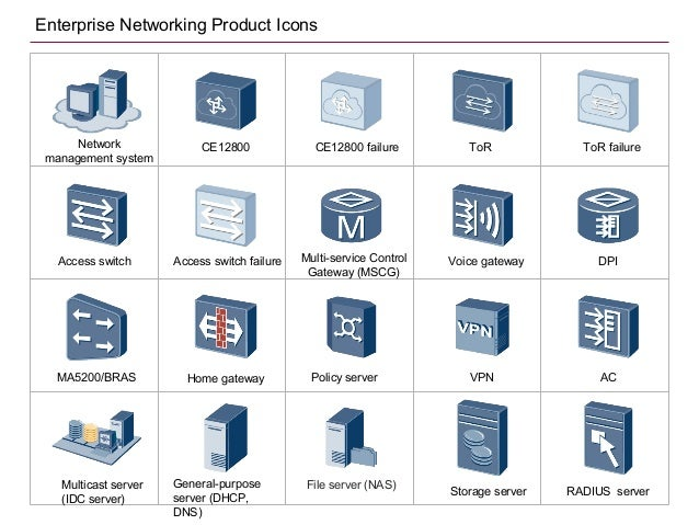 Huawei Enterprise networking product icons