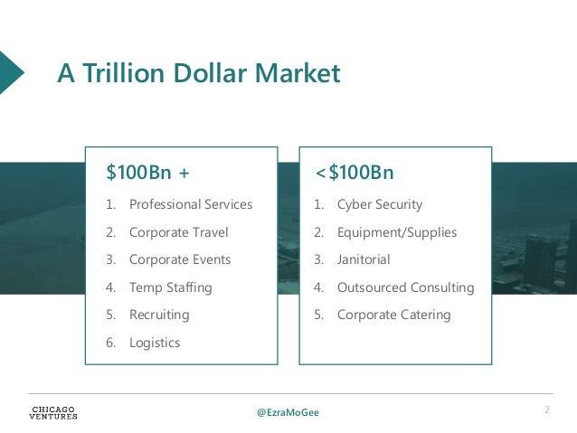 B2B On Demand Services Slide 2
