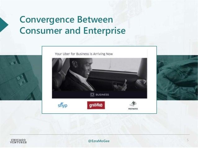 B2B On Demand Services Slide 5