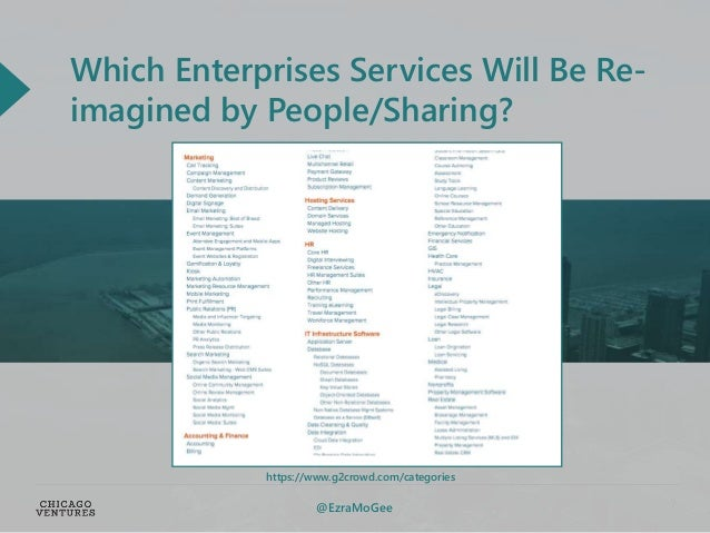 Which Enterprises Services Will Be Re- imagined by People/Sharing? 7@EzraMoGee https://www.g2crowd.com/categories
