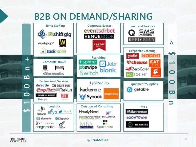 B2B On Demand Services Slide 8