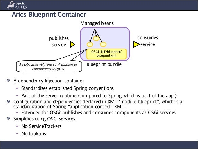 Osgi and the enterprise a match made in a box documentation integrators guide 27 holly cummins qqqqqqccccccoooooonnnnnn lolololololonnnnnnddddddoooooonnnnnn 222222000000111111000000 malvernweather Image collections