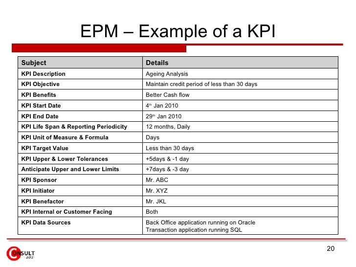 epm valuation Epm sells commodities so purchasers retain little buying power in the long term revenue growth epm valuation/recommendation source:.