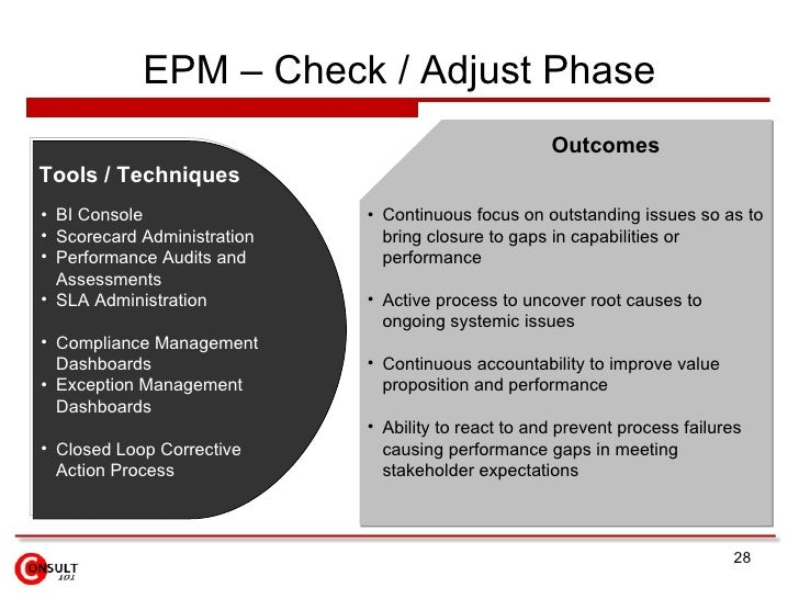 epm tools techniques View our latest job vacancies in clinical project management at epm project manager jobs of a project using appropriate tools, techniques and.