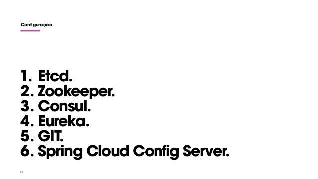 Configuração 1. Etcd. 2. Zookeeper. 3. Consul. 4. Eureka. 5. GIT. 6. Spring Cloud Config Server.