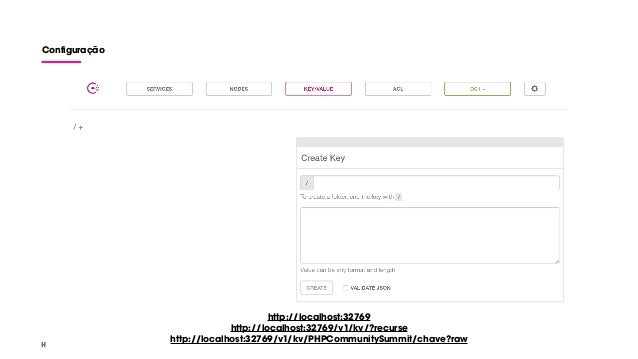 Configuração http://localhost:32769 http://localhost:32769/v1/kv/?recurse  http://localhost:32769/v1/kv/PHPCommunitySumm...