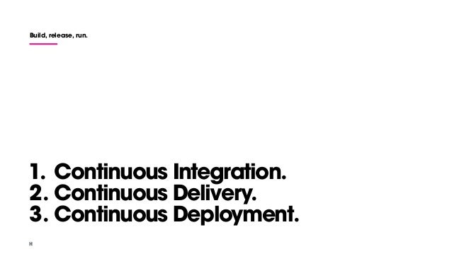 Build, release, run. 1. Continuous Integration. 2. Continuous Delivery. 3. Continuous Deployment.