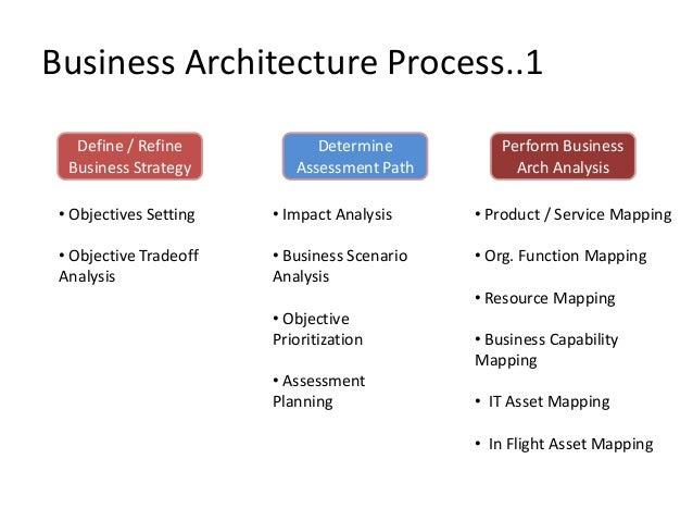 Master Data Management architecture patterns