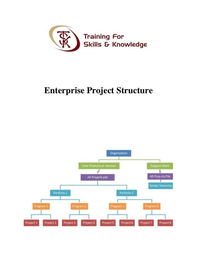 Enterprise Project Structure