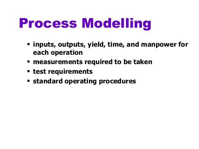 Enterprise resource planning in manufacturing