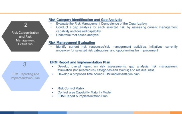 risk management implementation plan jit2 Jit2 part c - free download as  current need and plan of bcp (ecp) implementation: abc healthcare international  risk and threat assessment/identification.