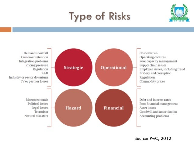 types of risk While the policies and contracts listed here are crucial to proper legal risk management of your organization, they are not the only legal concerns journalism organizations face.