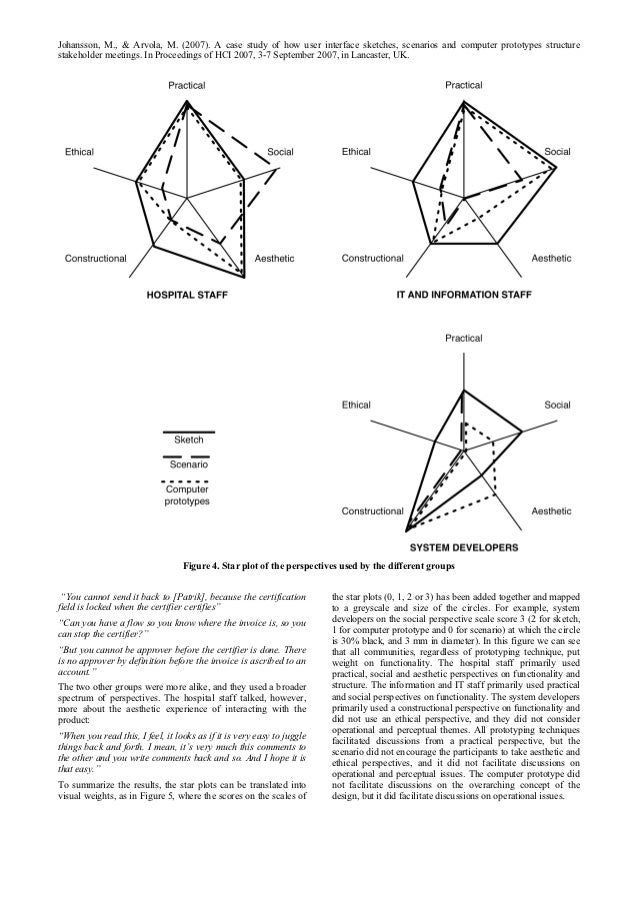 case study research paper structure The case study template is designed for the purpose of providing new students with a standard structure that will help them in writing the classroom experience work.