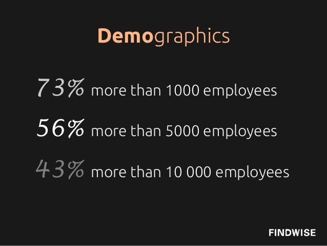 This year more private thanpublic organisationsMore BIG organisations than in 201260% are globalDemographics